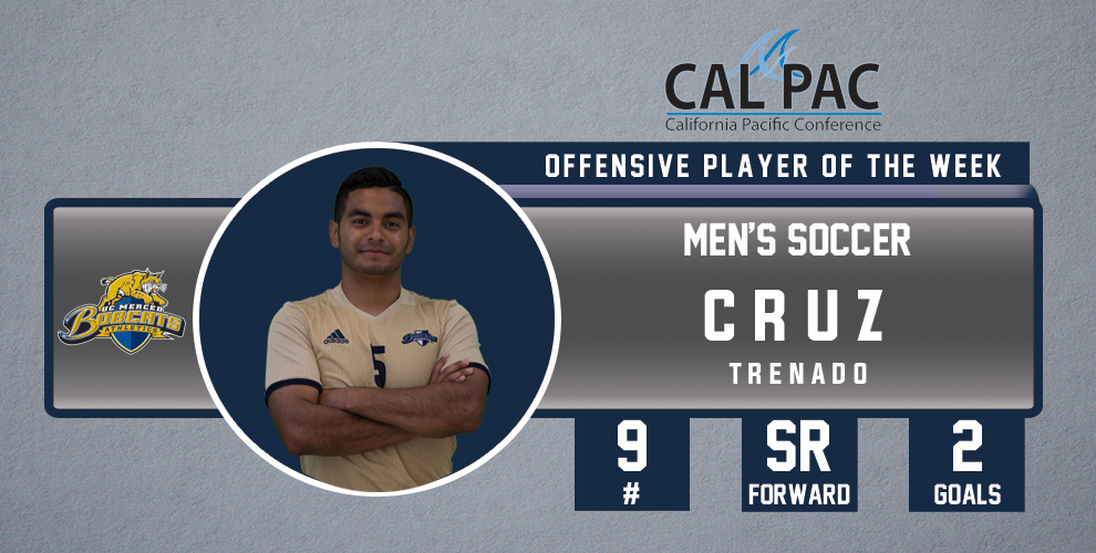 Photo for Trenado Earns Cal Pac Player of the Week